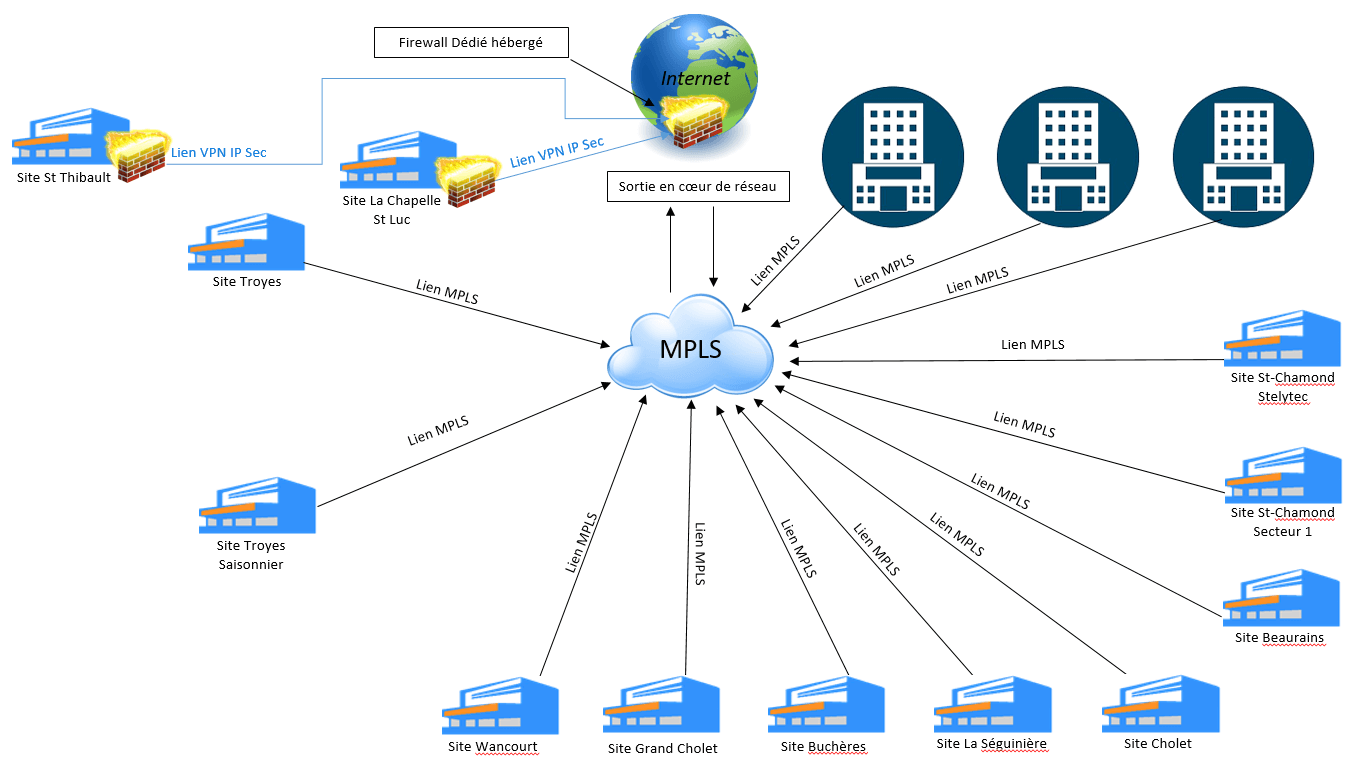interconnection-mpls-2